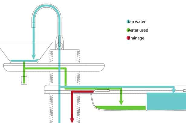 toaleta-projekt