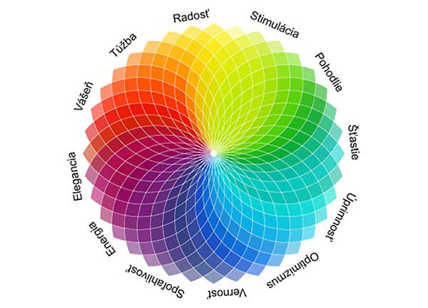 spektrum-farieb