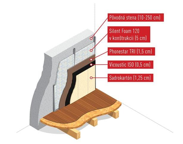 Predsadena-stena-PVS3