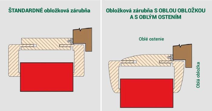 big.oblozkova-zaruben-varianty_sk