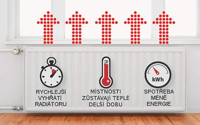 radiator, výhrevnosť celého systému