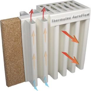 Thermotec Aeroflow